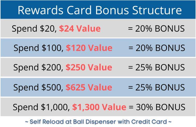 Range Card Bonus
